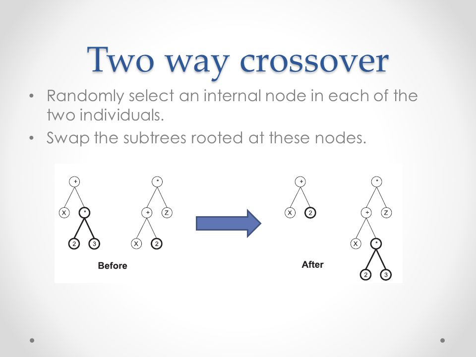 Two way crossover Randomly select an internal node in each of the two individuals.