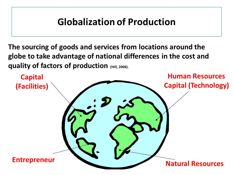 Globalization of Production The sourcing of goods and services from locations around the globe to take advantage of national differences in the cost a