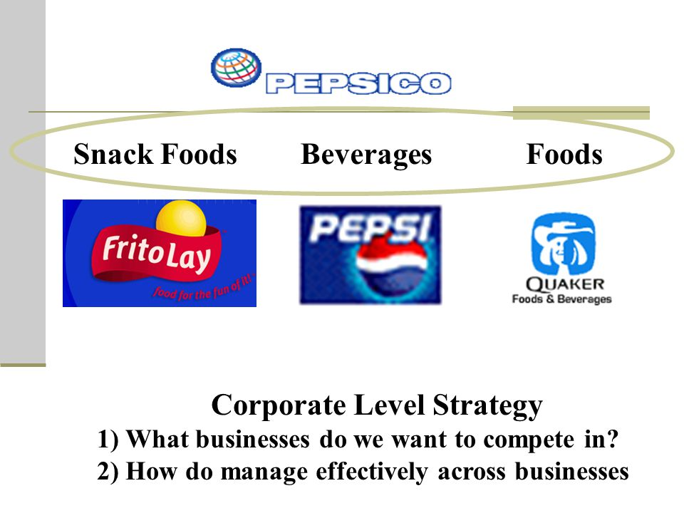 Foods Quaker North America Quaker Oats Cap'n Crunch cereal Life cereal Quisp cereal King Vitaman cereal Mother's cereal Quaker rice cakes and granola bars Rice-A-Roni side dishes Near East couscous/pilafs Aunt Jemima mixes & syrups Quaker grits Business Level Strategies How are we going to compete and gain a competitive advantage in each of our businesses