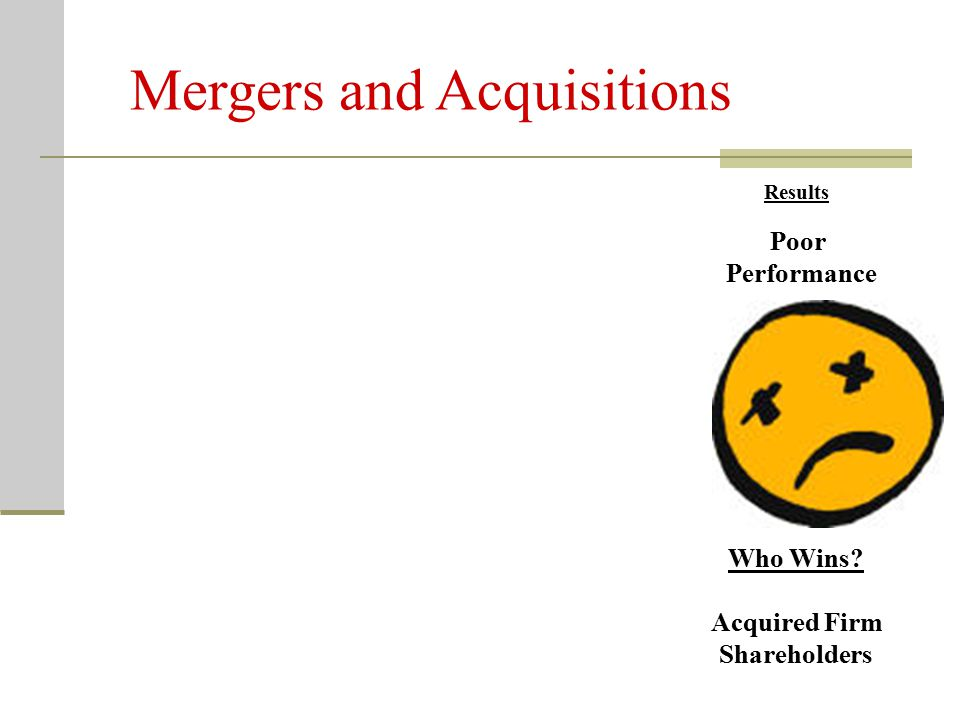 Mergers and Acquisitions Problems with Acquisitions Integration of two firms Overpayment/Debt Overestimation of Synergy Overdiversification Managerial energy absorption Become too large Substitute for innovation Inadequate evaluation Transaction costs