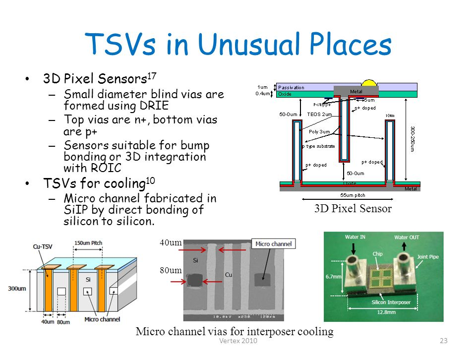 TSVs in Unusual Places 3D Pixel Sensors 17 – Small diameter blind vias are formed using DRIE – Top vias are n+, bottom vias are p+ – Sensors suitable for bump bonding or 3D integration with ROIC TSVs for cooling 10 – Micro channel fabricated in SiIP by direct bonding of silicon to silicon.