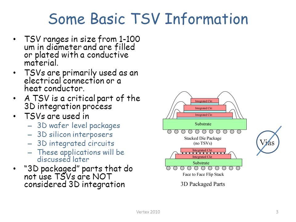 Some Basic TSV Information TSV ranges in size from 1-100 um in diameter and are filled or plated with a conductive material.
