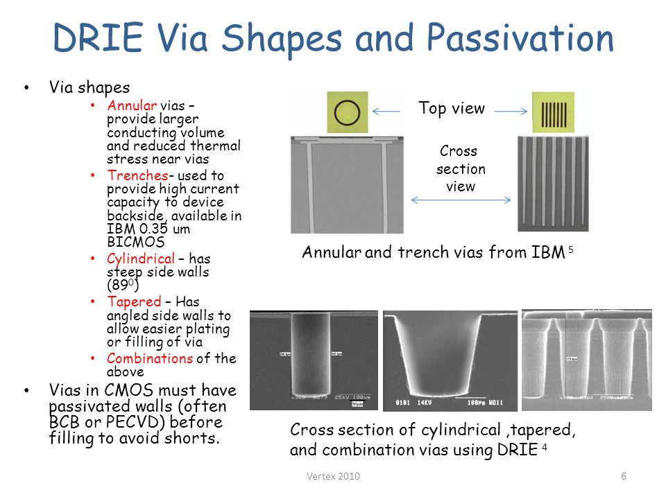 DRIE Via Shapes and Passivation Via shapes Annular vias – provide larger conducting volume and reduced thermal stress near vias Trenches- used to provide high current capacity to device backside, available in IBM 0.35 um BICMOS Cylindrical – has steep side walls (89 0 ) Tapered – Has angled side walls to allow easier plating or filling of via Combinations of the above Vias in CMOS must have passivated walls (often BCB or PECVD) before filling to avoid shorts.