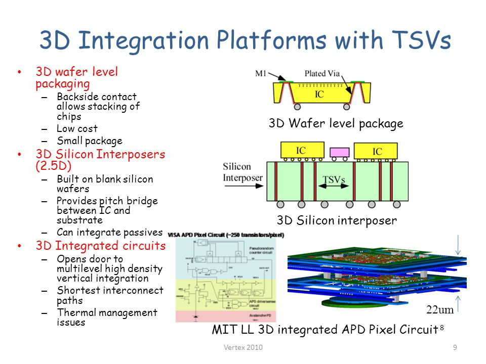 3D Integration Platforms with TSVs 3D wafer level packaging – Backside contact allows stacking of chips – Low cost – Small package 3D Silicon Interposers (2.5D) – Built on blank silicon wafers – Provides pitch bridge between IC and substrate – Can integrate passives 3D Integrated circuits – Opens door to multilevel high density vertical integration – Shortest interconnect paths – Thermal management issues Vertex 20109 3D Wafer level package 3D Silicon interposer MIT LL 3D integrated APD Pixel Circuit 8 22um