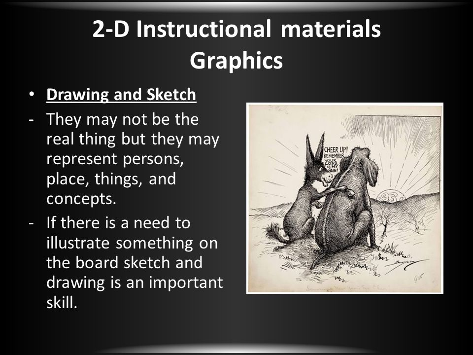 2-D Instructional materials Graphics Drawing and Sketch -They may not be the real thing but they may represent persons, place, things, and concepts. -