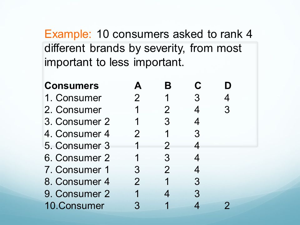 Example: 10 consumers asked to rank 4 different brands by severity, from most important to less important. ConsumersABCD 1.Consumer2134 2.Consumer1243