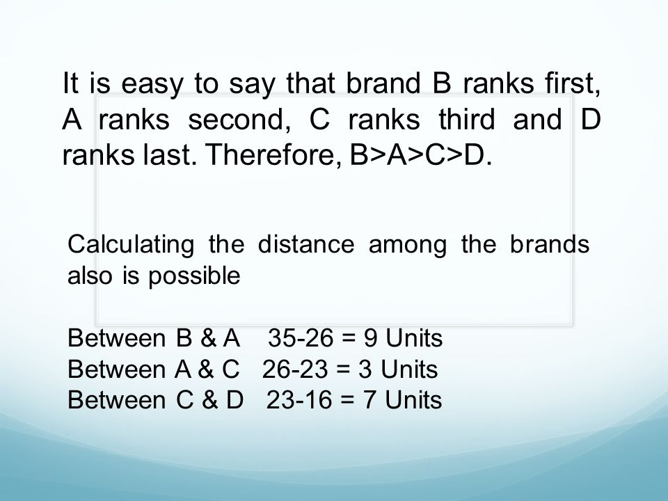 It is easy to say that brand B ranks first, A ranks second, C ranks third and D ranks last. Therefore, B>A>C>D. Calculating the distance among the bra