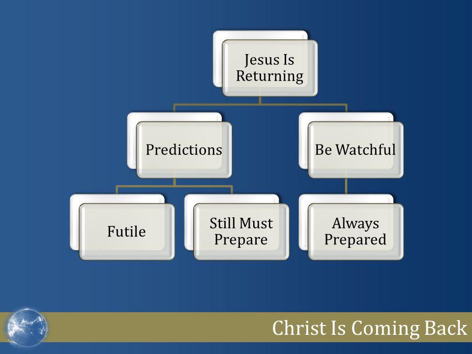 Christ Is Coming Back Jesus Is Returning PredictionsFutile Still Must Prepare Be Watchful Always Prepared