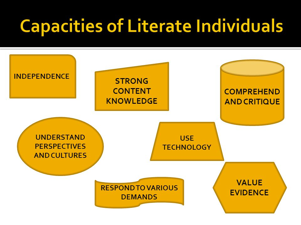  Identify the impact of disciplinary literacy on preparing students for college, career, and civic life.
