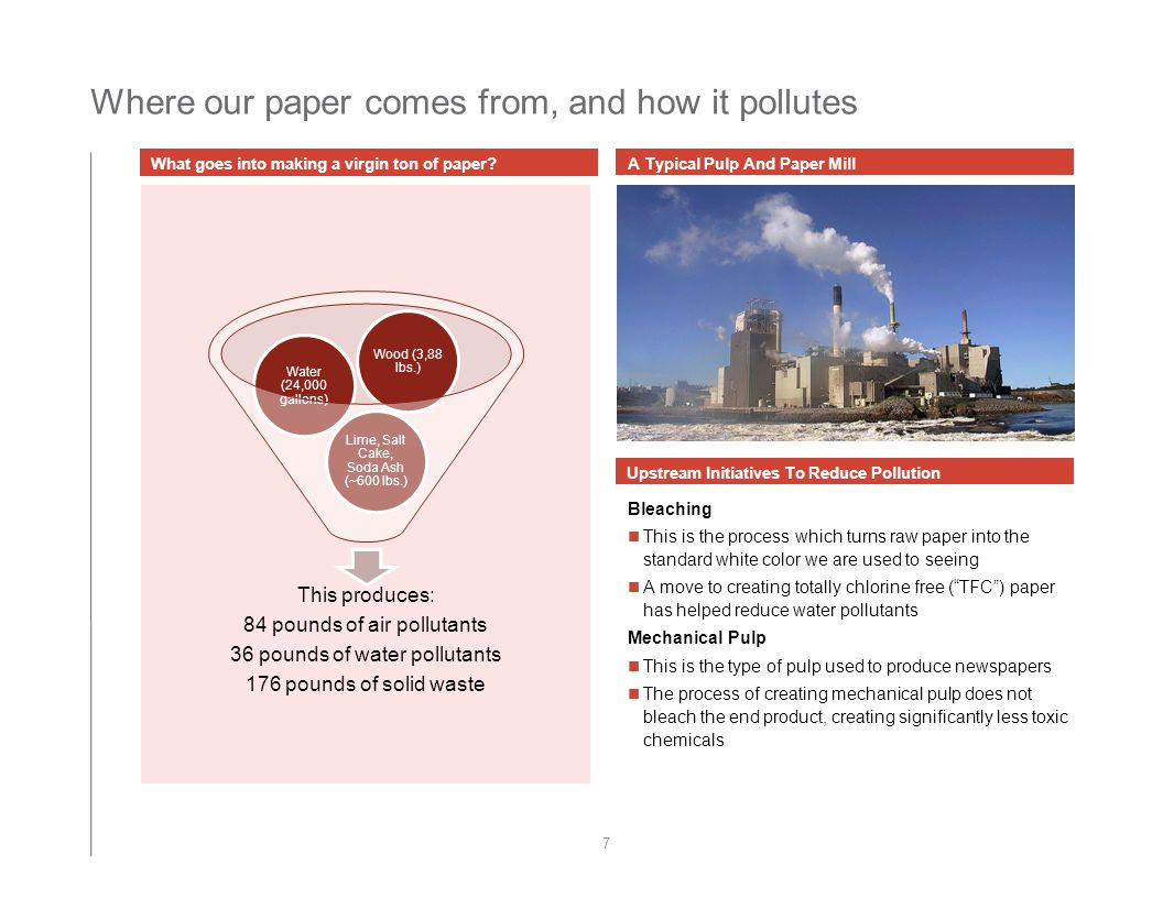 Agenda How our paper is produced 8 Overview of the problem Potential solutions Quantifying our paper waste