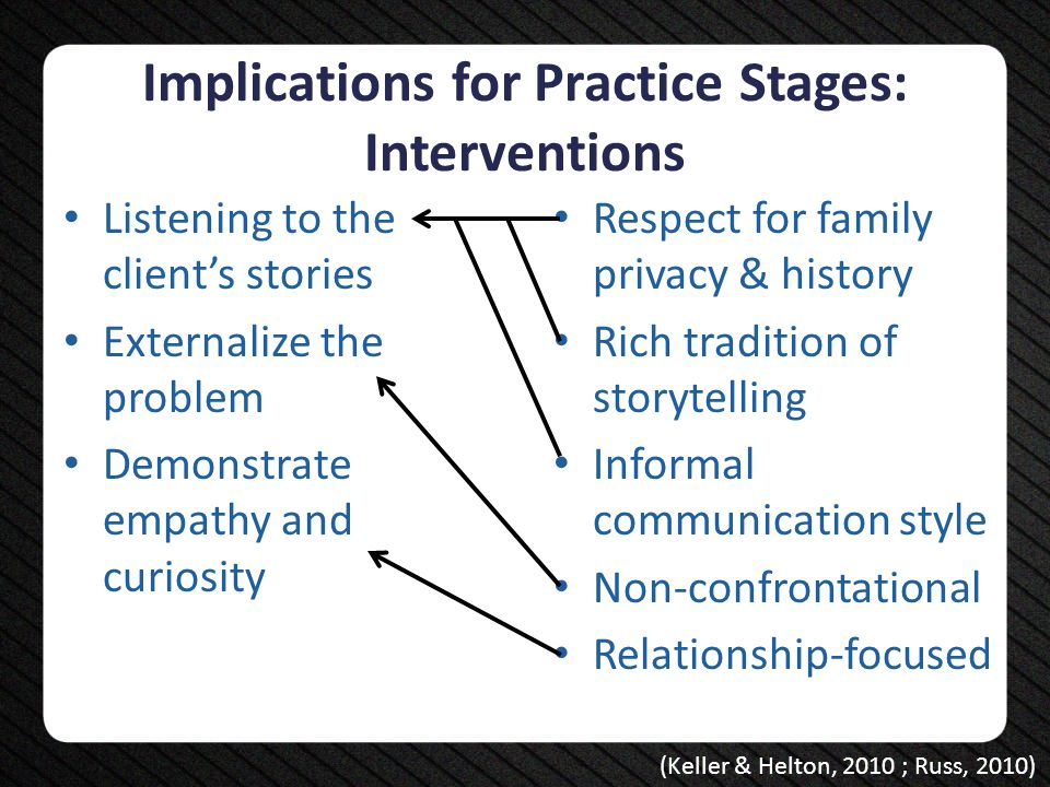 Implications for Practice Stages: Interventions Listening to the client's stories Externalize the problem Demonstrate empathy and curiosity Respect fo