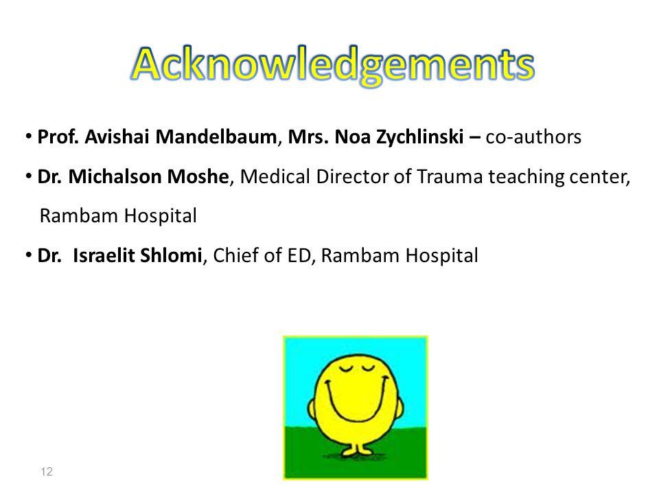 12 Prof. Avishai Mandelbaum, Mrs. Noa Zychlinski – co-authors Dr.