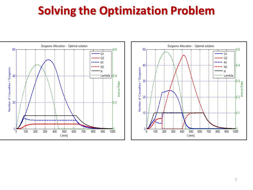 Solving the Optimization Problem 7