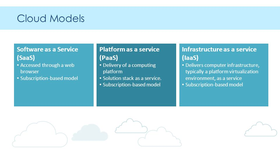 Cloud Models Software as a Service (SaaS) Accessed through a web browser Subscription-based model Platform as a service (PaaS) Delivery of a computing platform Solution stack as a service.