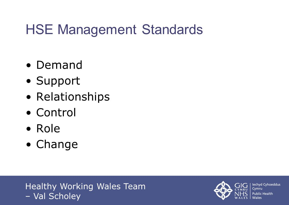 HSE Management Standards Demand Support Relationships Control Role Change Healthy Working Wales Team – Val Scholey