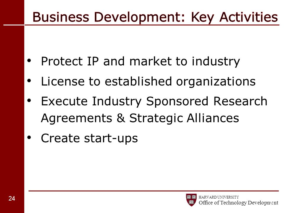 HARVARD UNIVERSITY Office of Technology Development 24 Protect IP and market to industry License to established organizations Execute Industry Sponsor