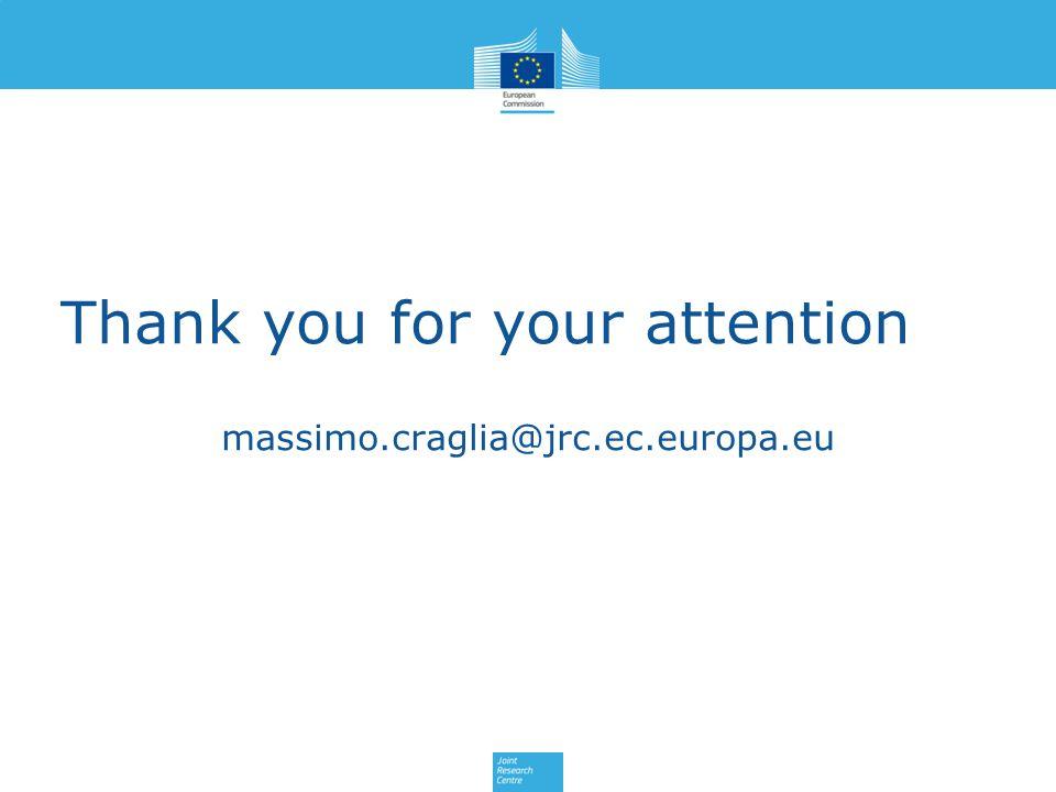 Thank you for your attention massimo.craglia@jrc.ec.europa.eu