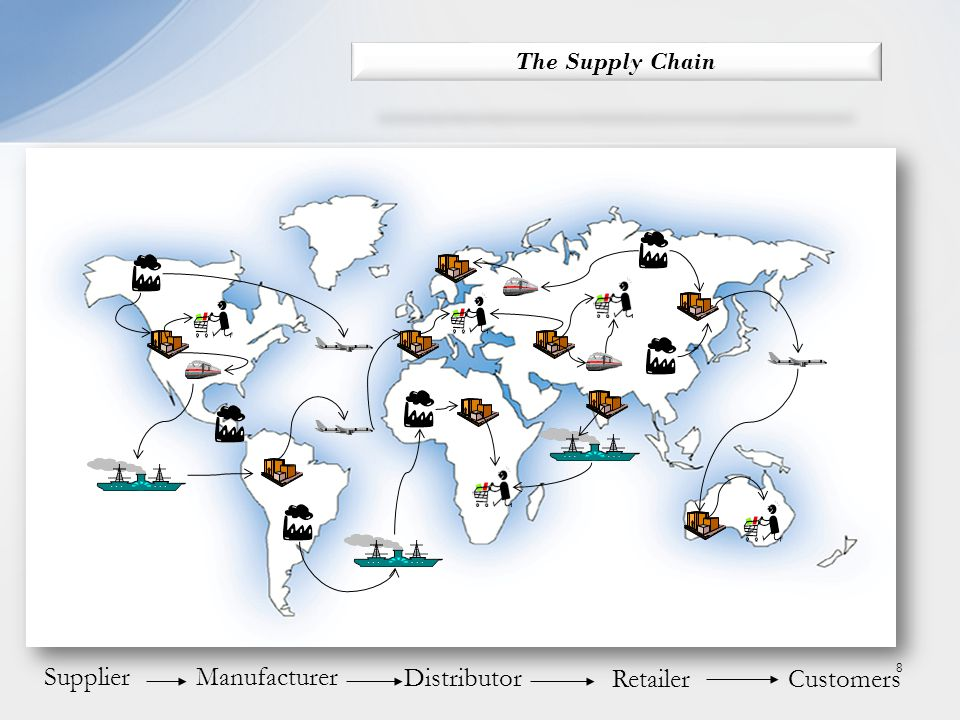 According to [Ivanov, 2010], the synergy between all these aspects allows a dynamic execution, and it is unwound over different time horizons. The author dresses a number of features to characterize a dynamic Supply chain system: The process of supply chain execution is non- stationary and non-linear.