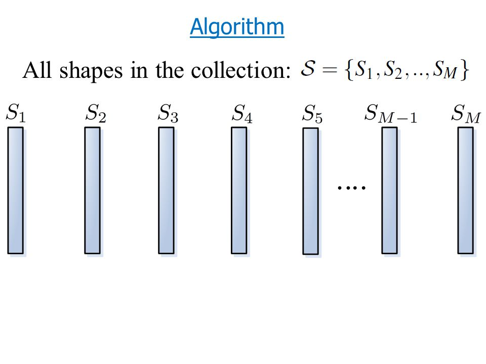 All shapes in the collection: Algorithm