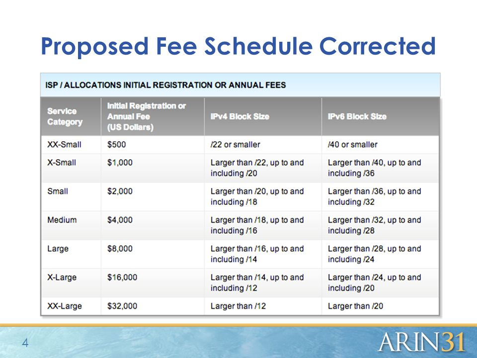 Proposed Fee Schedule Corrected 4