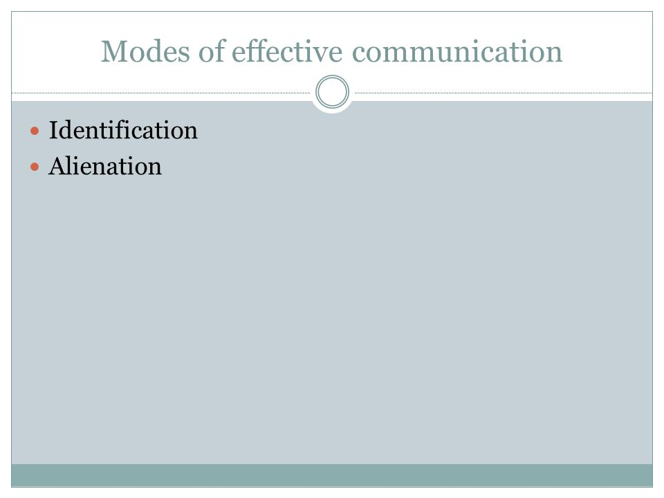 Modes of effective communication Identification Alienation