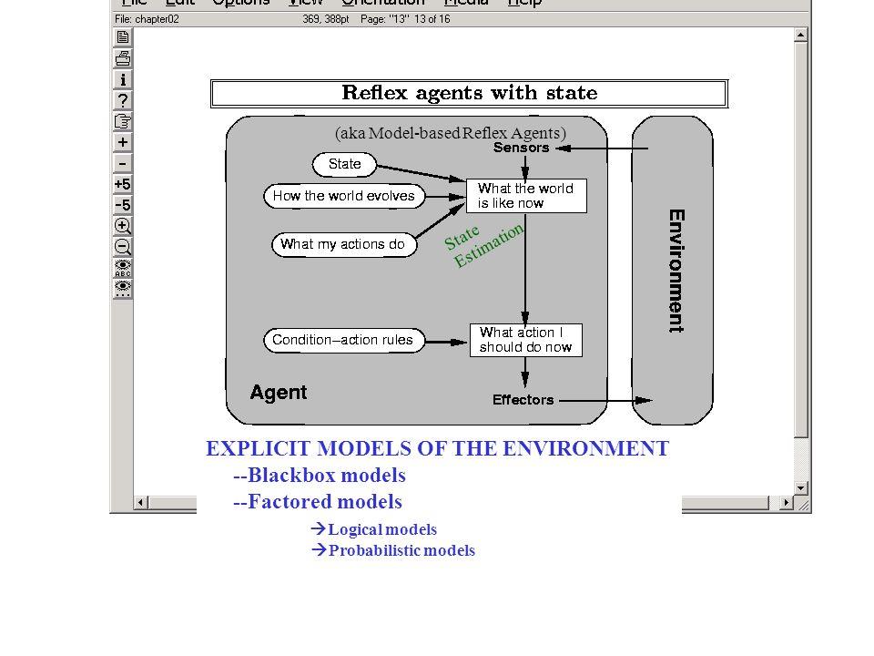 EXPLICIT MODELS OF THE ENVIRONMENT --Blackbox models --Factored models  Logical models  Probabilistic models (aka Model-based Reflex Agents) State Estimation