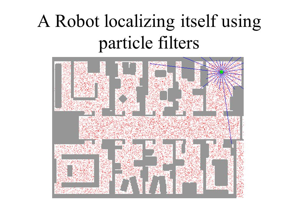 A Robot localizing itself using particle filters