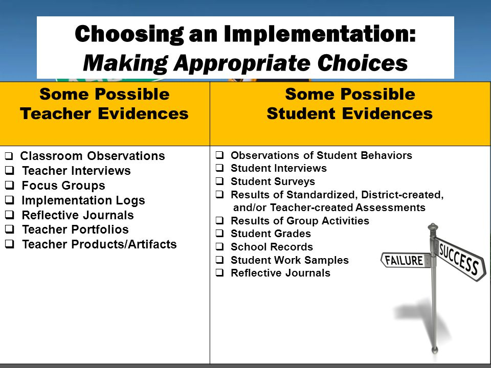 Choosing an Implementation: Making Appropriate Choices Some Possible Teacher Evidences Some Possible Student Evidences  Classroom Observations  Teacher Interviews  Focus Groups  Implementation Logs  Reflective Journals  Teacher Portfolios  Teacher Products/Artifacts  Observations of Student Behaviors  Student Interviews  Student Surveys  Results of Standardized, District-created, and/or Teacher-created Assessments  Results of Group Activities  Student Grades  School Records  Student Work Samples  Reflective Journals