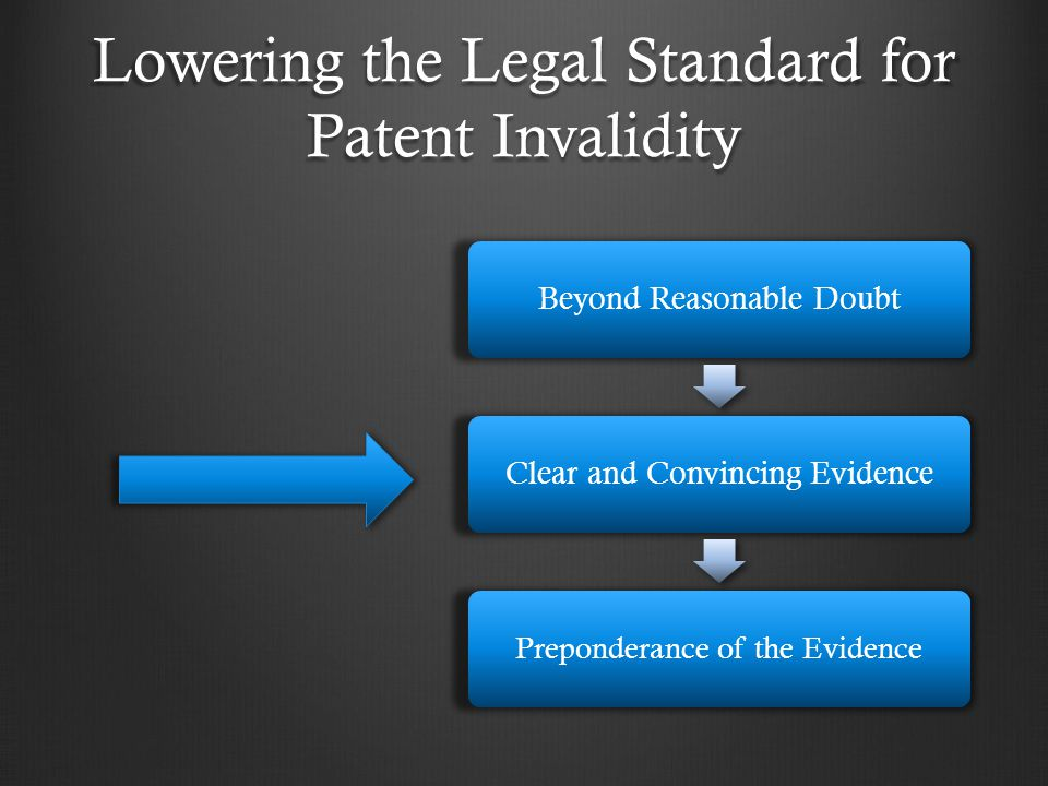 Lowering the Legal Standard for Patent Invalidity Beyond Reasonable DoubtClear and Convincing Evidence Preponderance of the Evidence