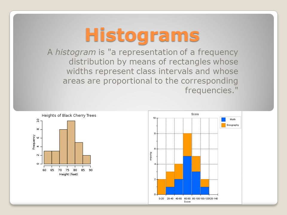 Histograms A histogram is a representation of a frequency distribution by means of rectangles whose widths represent class intervals and whose areas are proportional to the corresponding frequencies.