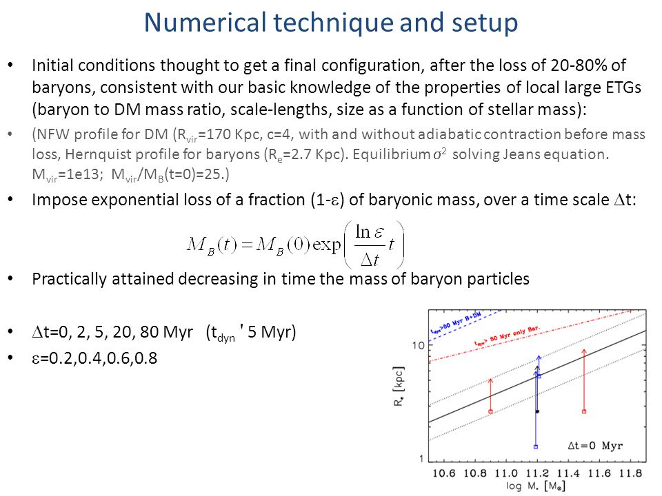 Numerical technique and setup Initial conditions thought to get a final configuration, after the loss of 20-80% of baryons, consistent with our basic knowledge of the properties of local large ETGs (baryon to DM mass ratio, scale-lengths, size as a function of stellar mass): (NFW profile for DM (R vir =170 Kpc, c=4, with and without adiabatic contraction before mass loss, Hernquist profile for baryons (R e =2.7 Kpc).