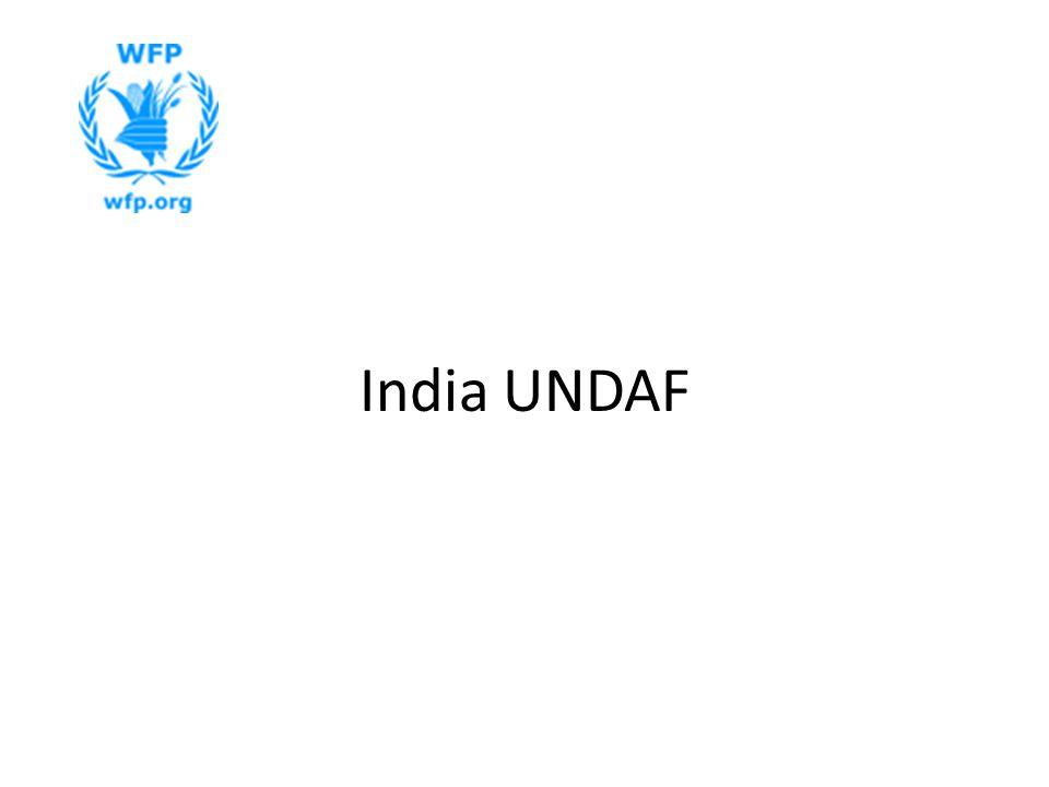 India UNDAF