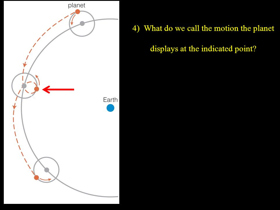 4) What do we call the motion the planet displays at the indicated point