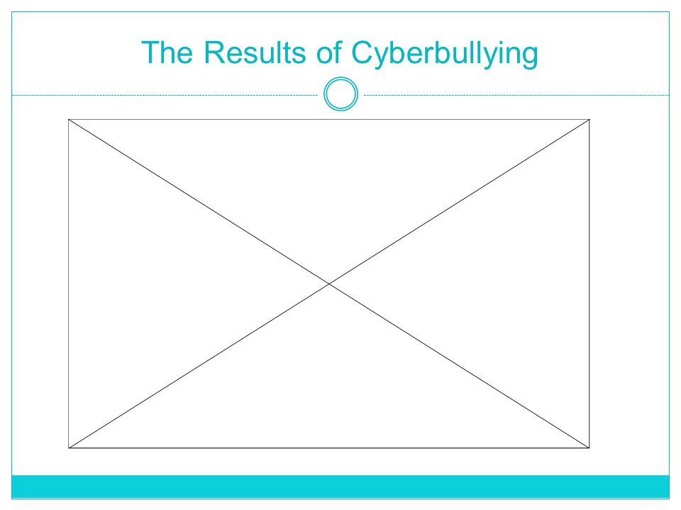 The Results of Cyberbullying