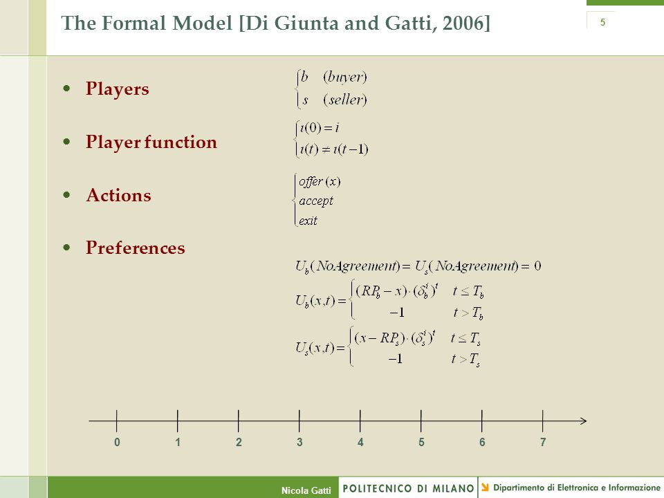 Nicola Gatti 5 The Formal Model [Di Giunta and Gatti, 2006] Players Player function Actions Preferences 01234567