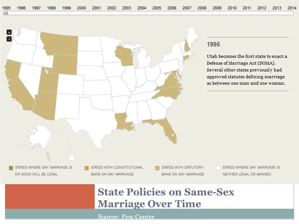 State Policies on Same-Sex Marriage Over Time Source: Pew Center