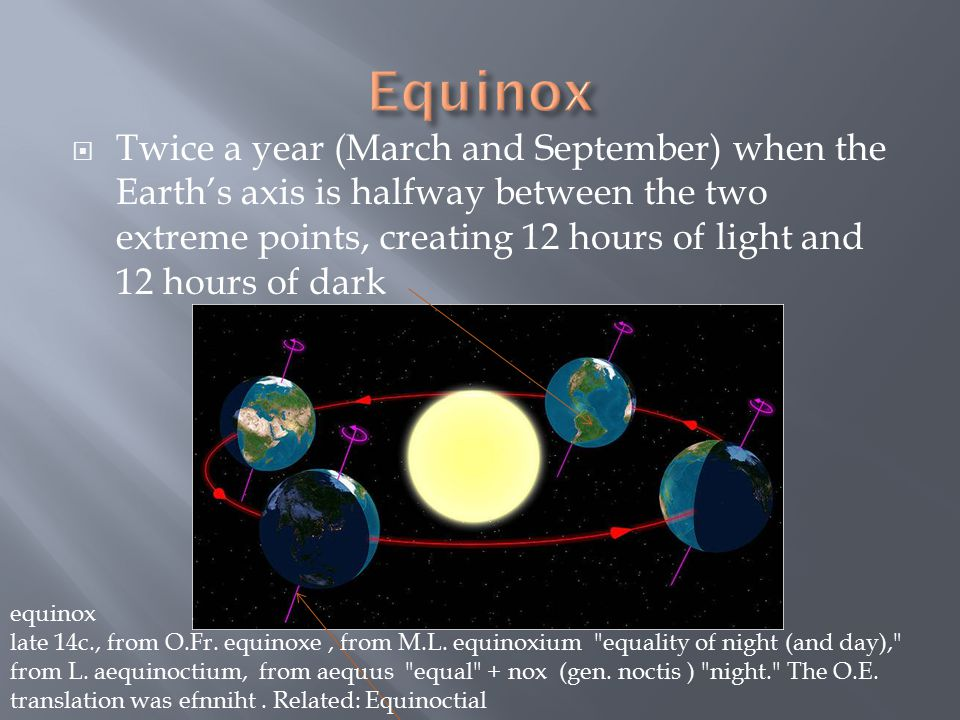  Twice a year (March and September) when the Earth's axis is halfway between the two extreme points, creating 12 hours of light and 12 hours of dark equinox late 14c., from O.Fr.