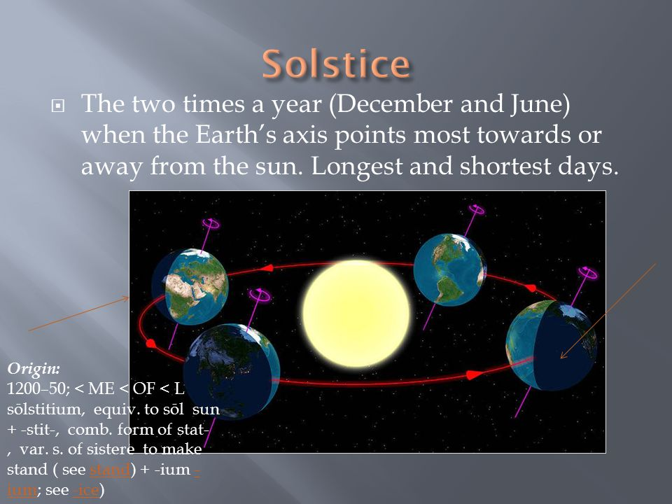  The two times a year (December and June) when the Earth's axis points most towards or away from the sun.