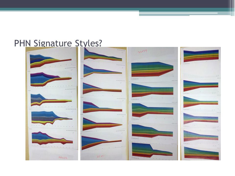 PHN Signature Styles?