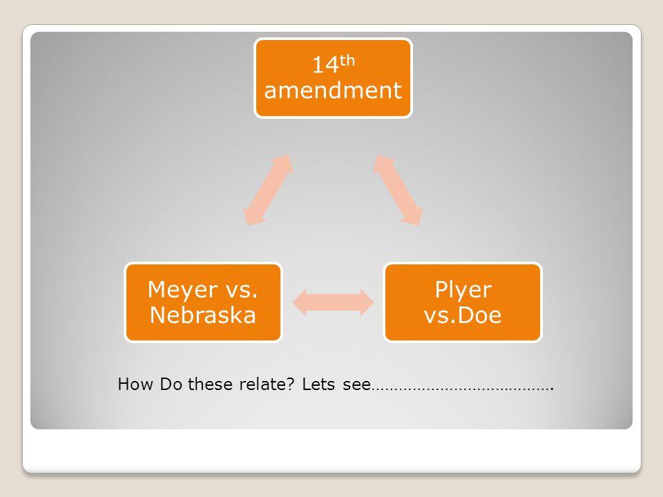 14 th amendment Plyer vs.Doe Meyer vs. Nebraska How Do these relate Lets see………………………………….