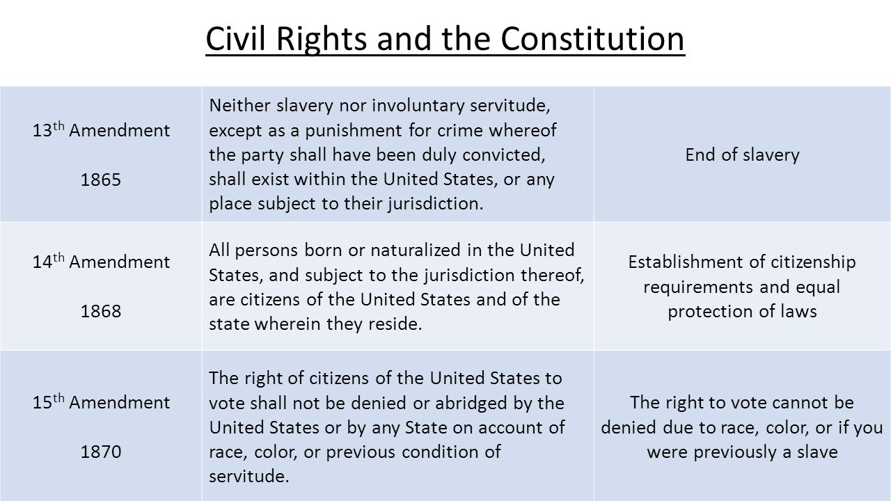 13 th Amendment 1865 Neither slavery nor involuntary servitude, except as a punishment for crime whereof the party shall have been duly convicted, shall exist within the United States, or any place subject to their jurisdiction.