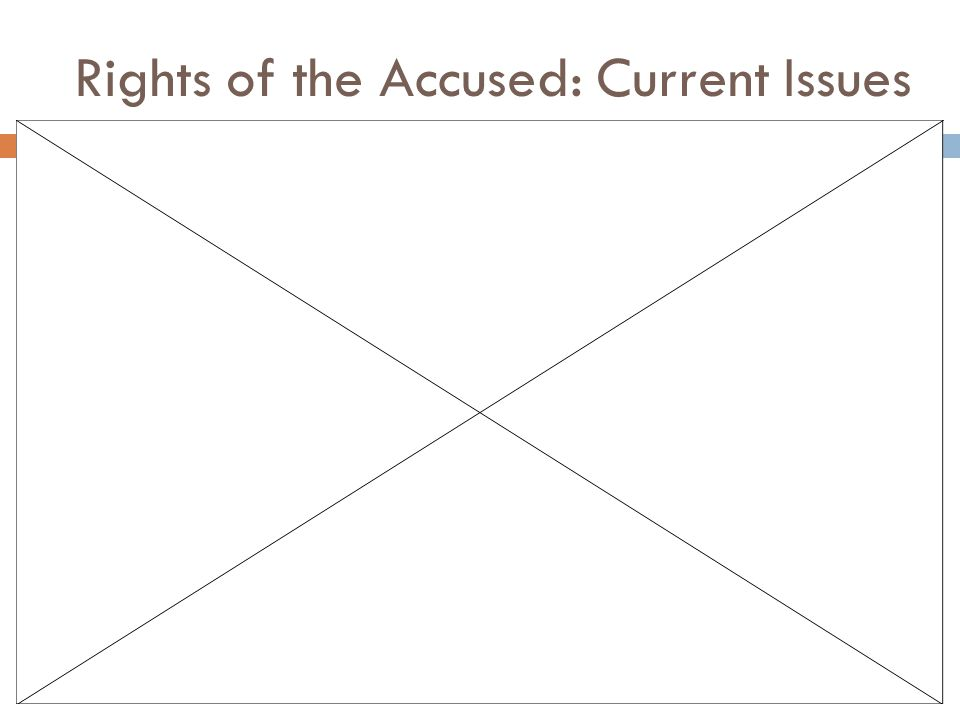 Rights of the Accused: Current Issues