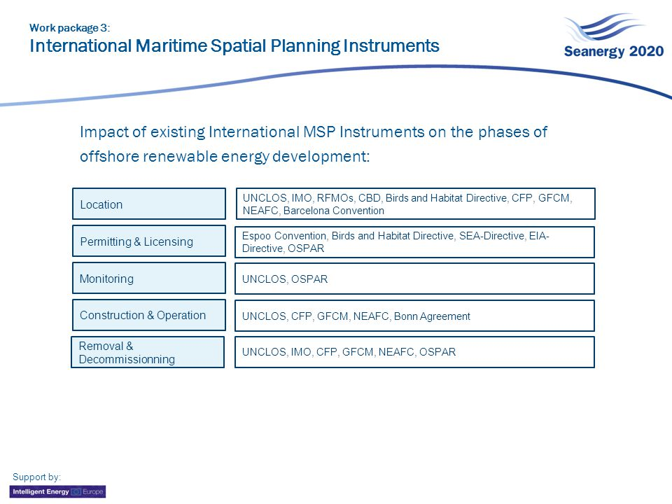 Support by: Impact of existing International MSP Instruments on the phases of offshore renewable energy development: Work package 3: International Maritime Spatial Planning Instruments Monitoring Permitting & Licensing Location Construction & Operation Removal & Decommissionning UNCLOS, IMO, RFMOs, CBD, Birds and Habitat Directive, CFP, GFCM, NEAFC, Barcelona Convention Espoo Convention, Birds and Habitat Directive, SEA-Directive, EIA- Directive, OSPAR UNCLOS, OSPAR UNCLOS, CFP, GFCM, NEAFC, Bonn Agreement UNCLOS, IMO, CFP, GFCM, NEAFC, OSPAR