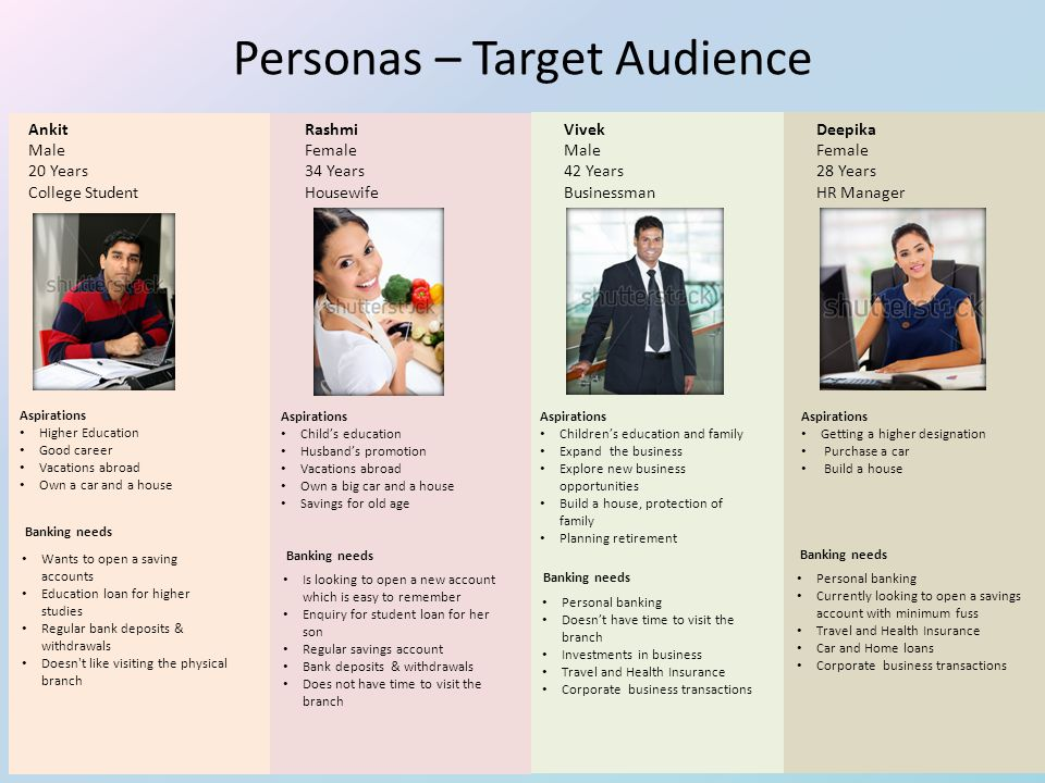Personas – Target Audience Ankit Male 20 Years College Student Aspirations Higher Education Good career Vacations abroad Own a car and a house Wants to open a saving accounts Education loan for higher studies Regular bank deposits & withdrawals Doesn t like visiting the physical branch Banking needs Rashmi Female 34 Years Housewife Aspirations Child's education Husband's promotion Vacations abroad Own a big car and a house Savings for old age Is looking to open a new account which is easy to remember Enquiry for student loan for her son Regular savings account Bank deposits & withdrawals Does not have time to visit the branch Banking needs Deepika Female 28 Years HR Manager Aspirations Getting a higher designation Purchase a car Build a house Personal banking Currently looking to open a savings account with minimum fuss Travel and Health Insurance Car and Home loans Corporate business transactions Banking needs Vivek Male 42 Years Businessman Aspirations Children's education and family Expand the business Explore new business opportunities Build a house, protection of family Planning retirement Banking needs Personal banking Doesn't have time to visit the branch Investments in business Travel and Health Insurance Corporate business transactions