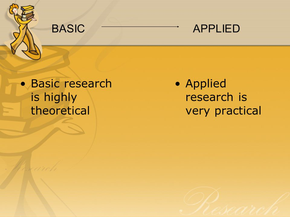 BASIC APPLIED Basic research is highly theoretical Applied research is very practical