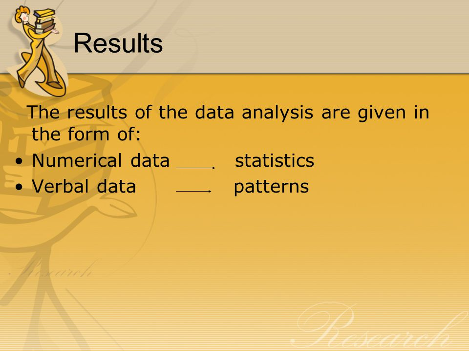 Results The results of the data analysis are given in the form of: Numerical data statistics Verbal data patterns