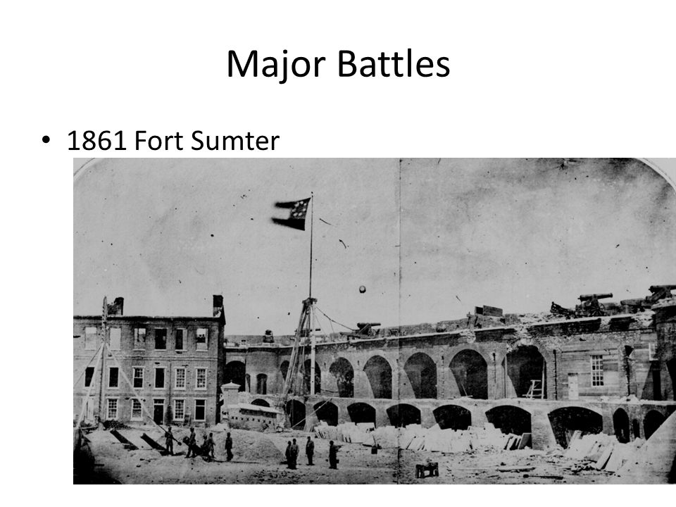 Major Battles 1861 Fort Sumter