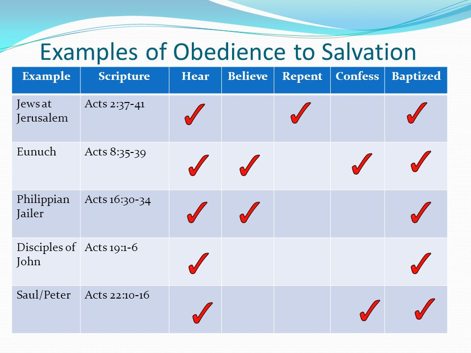 Examples of Obedience to Salvation ExampleScriptureHearBelieveRepentConfessBaptized Jews at Jerusalem Acts 2:37-41 EunuchActs 8:35-39 Philippian Jailer Acts 16:30-34 Disciples of John Acts 19:1-6 Saul/PeterActs 22:10-16