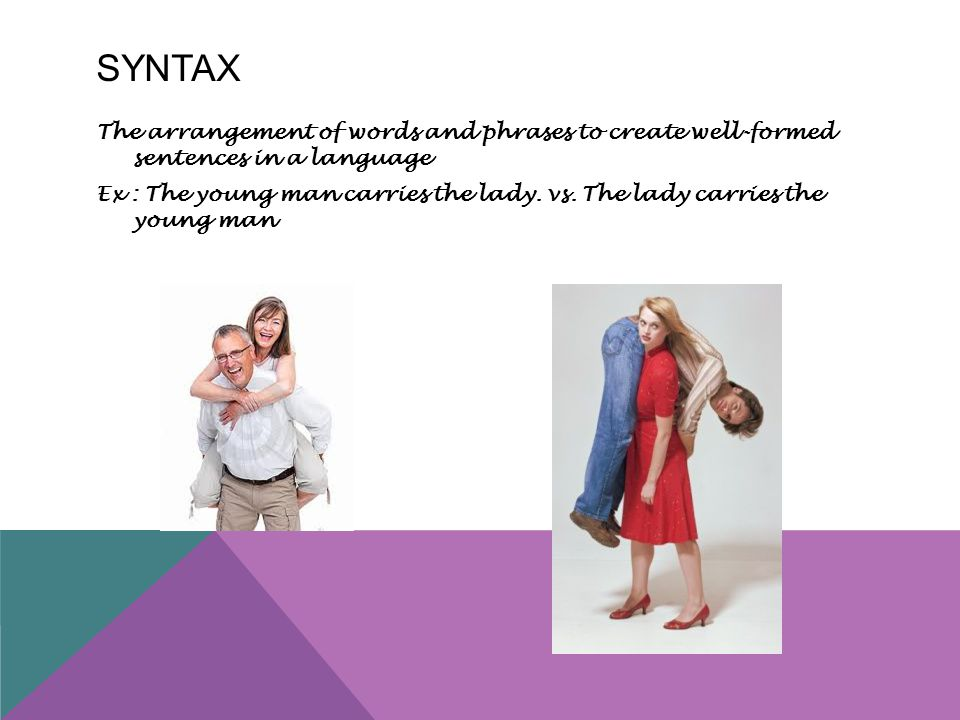 SYNTAX The arrangement of words and phrases to create well-formed sentences in a language Ex : The young man carries the lady. vs. The lady carries th