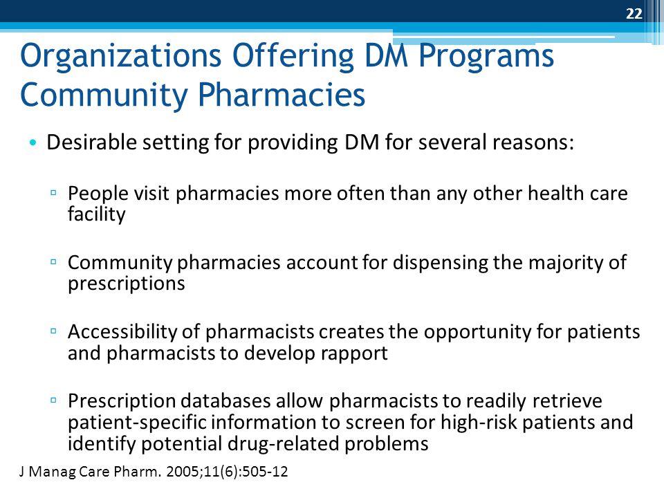Organizations Offering DM Programs Community Pharmacies Desirable setting for providing DM for several reasons: ▫ People visit pharmacies more often t
